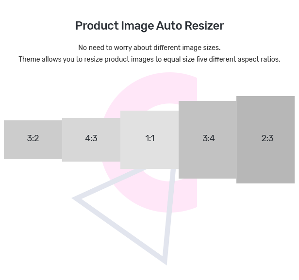 Auto Resize Product Images